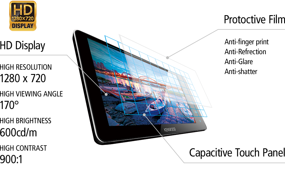 "Kenwood DDX9020DABS 6.8"" Apple CarPlay/Android Auto/DAB+/WiFi/Bluetooth AV Receiver -"