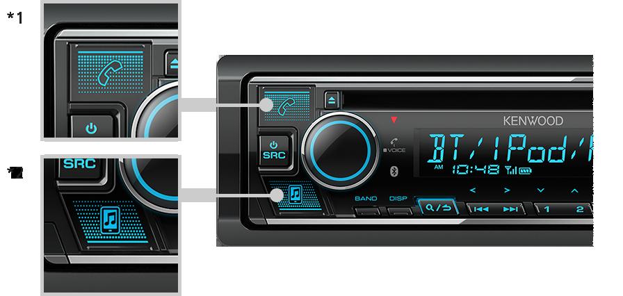 KDC-BT630U | Audio Receivers | Car Electronics | KENWOOD China