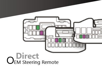 OEM Steering Remote Function