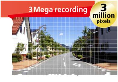 3M(Mega)