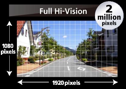 full hivision