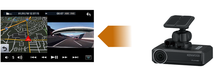 Linking Video and Position